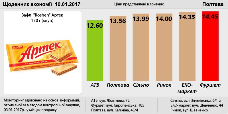 Poltava_10_01