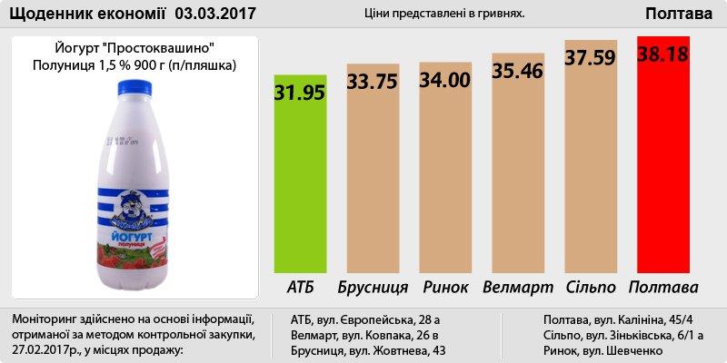 Poltava_03_03