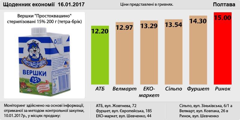 Poltava_16_01
