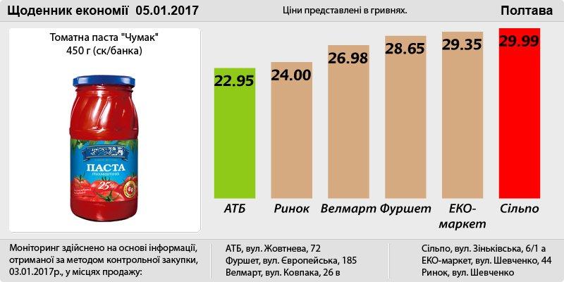 Poltava_05_01