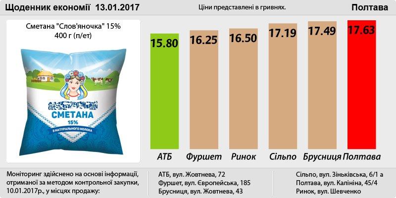 new_Poltava_13_01
