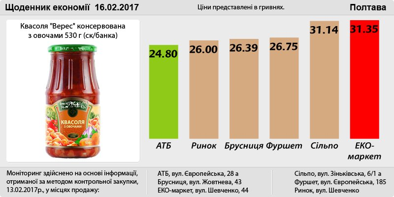 Poltava_16_02 (1)