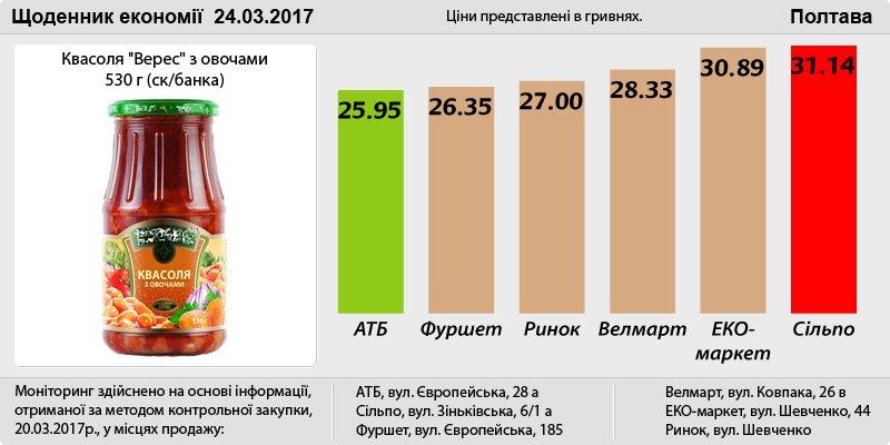Poltava_24_03
