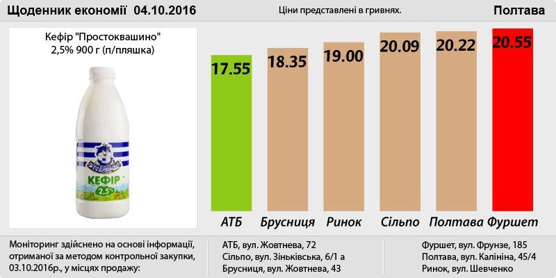 Poltava_04_10