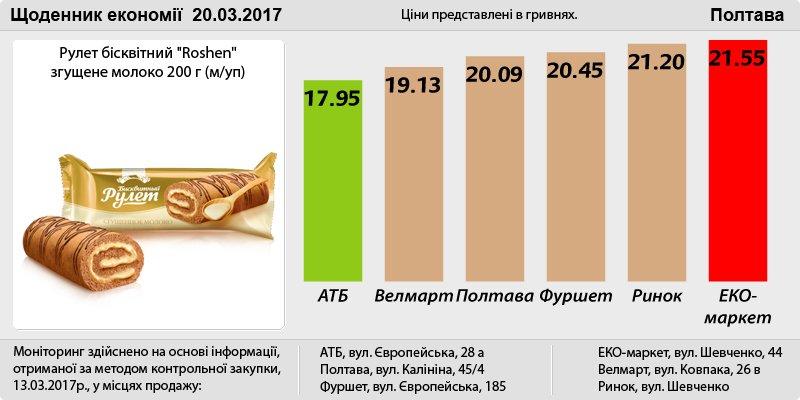 Poltava_20_03