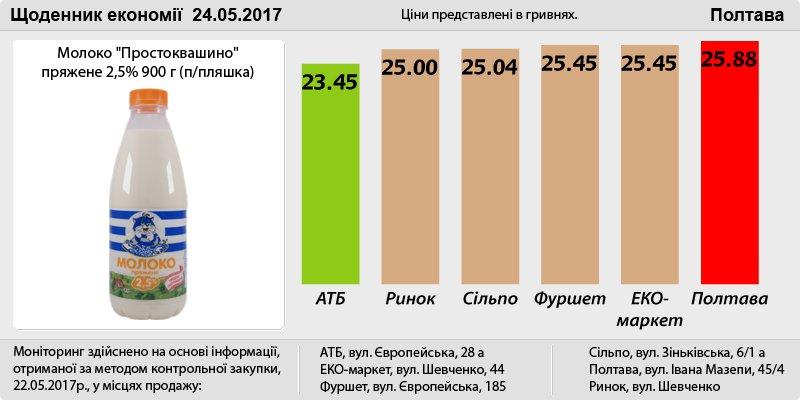 Poltava_24_05