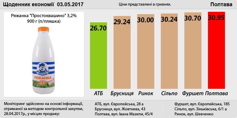 Poltava_03_05