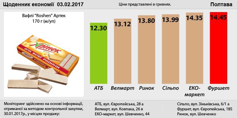 Poltava_03_02