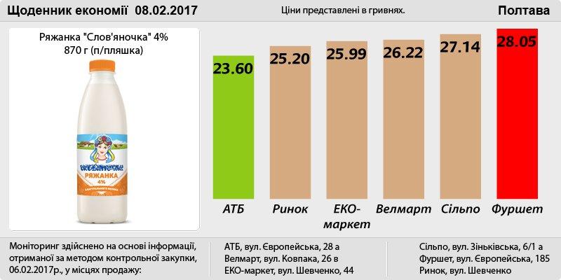 Poltava_08_02