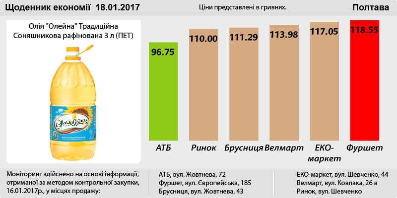 Poltava_18_01
