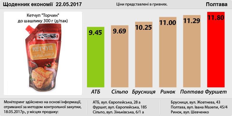Poltava_22_05