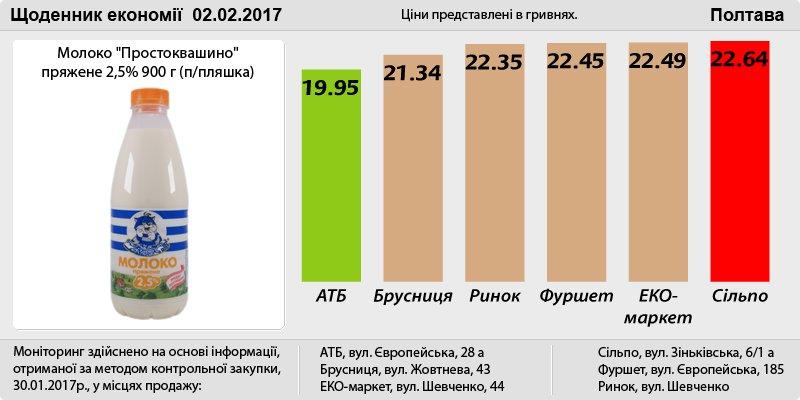 Poltava_02_02