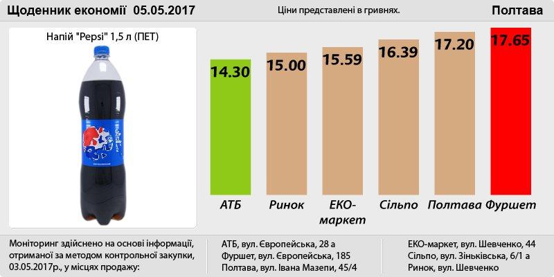 Poltava_05_05