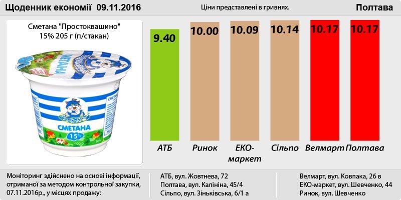Poltava_09_11