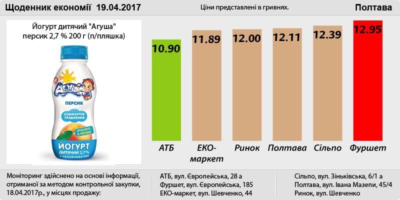 Poltava_19_04