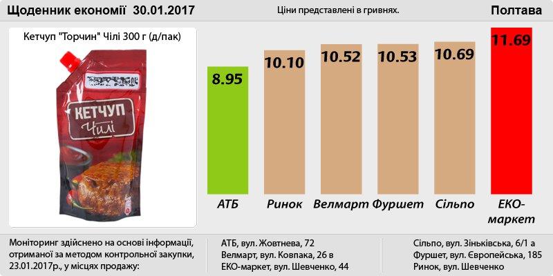 Poltava_30_01