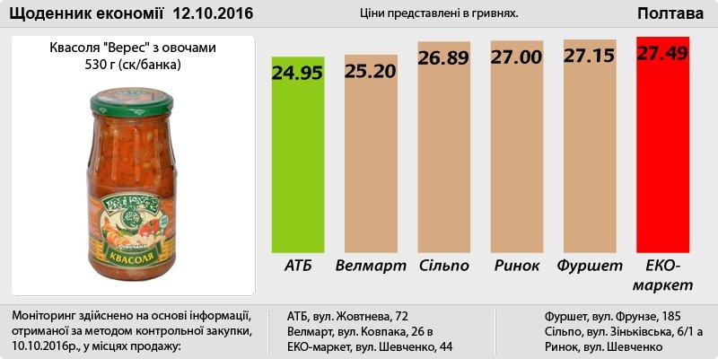 Poltava_12_10