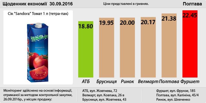 Poltava_30_09