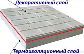 Прослойки теплой плитки