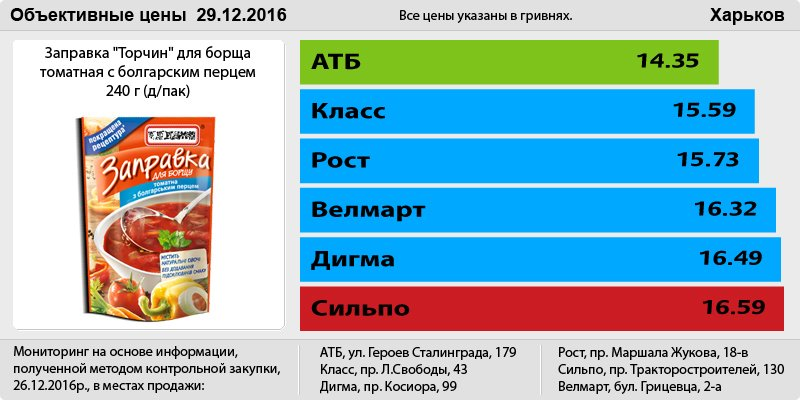 Kharkov_29_12 (1)