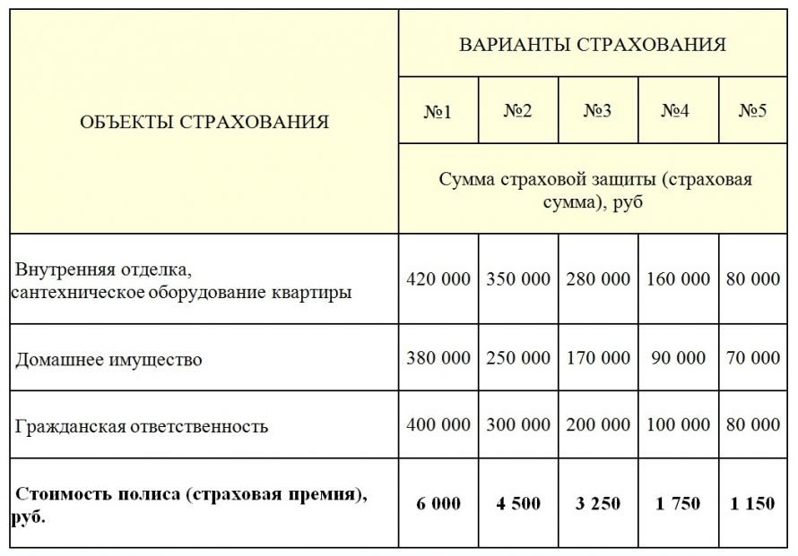 strahovanie_agroros_balakovo_tablica