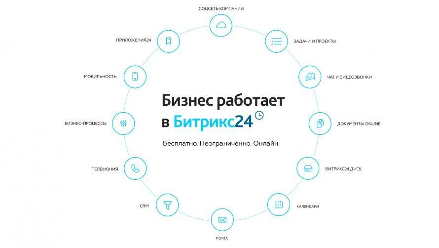 circle_bitrix24