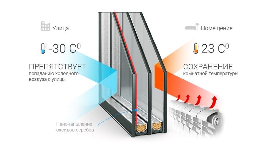 teklopaket-energysave