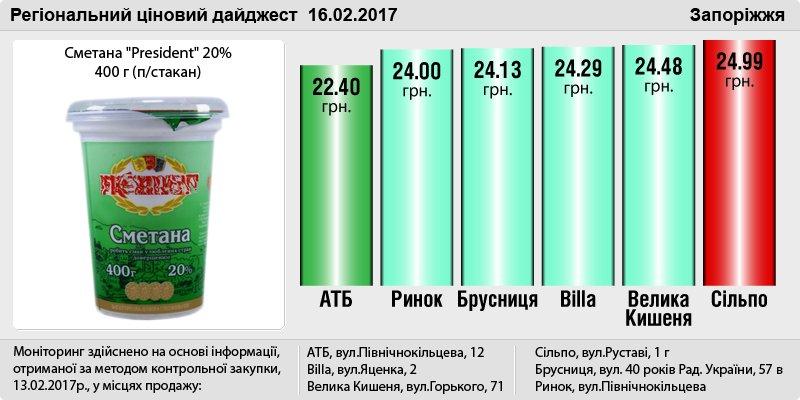 Zaporozh'ye_16_02 (1)