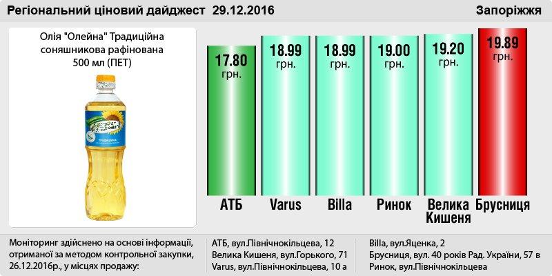 Zaporozh'ye_29_12 (1)