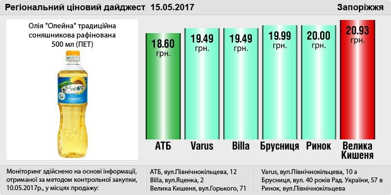 Zaporozh'ye_15_05
