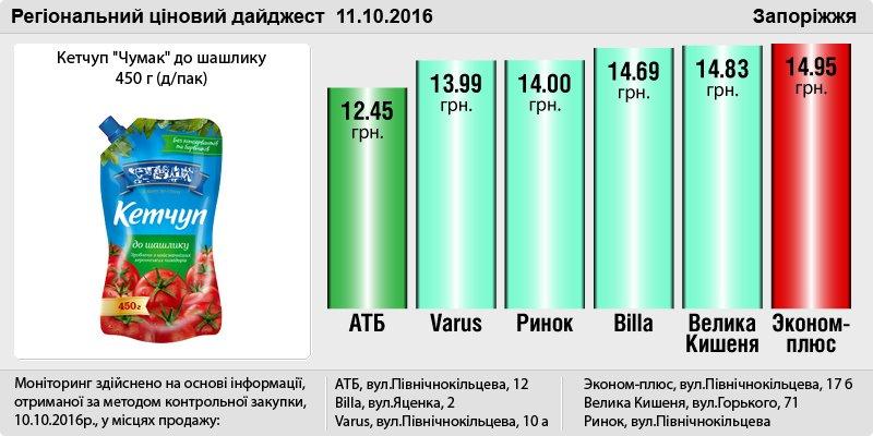 NEW_Zaporozh'ye_11_10