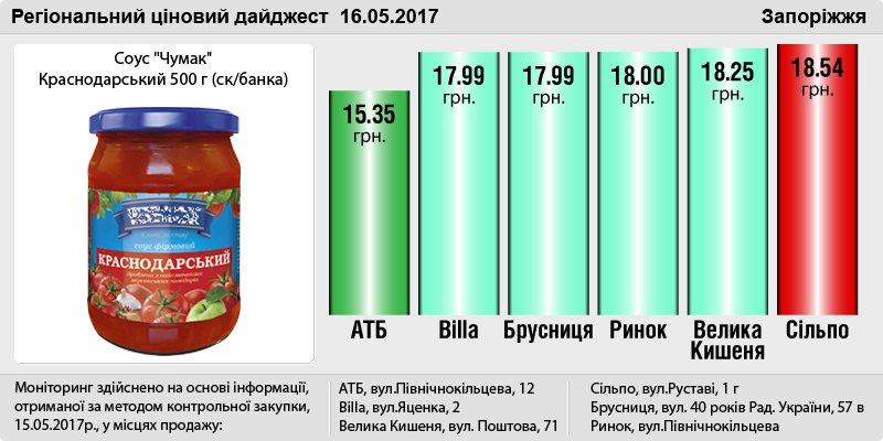 Zaporozh'ye_16_05