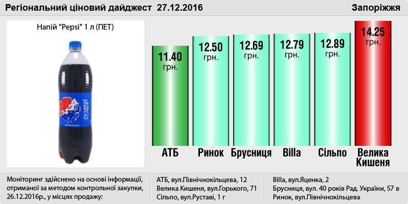 Zaporozh'ye_27_12