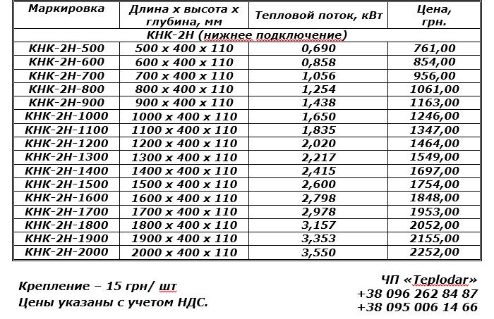 КНК - 2Н