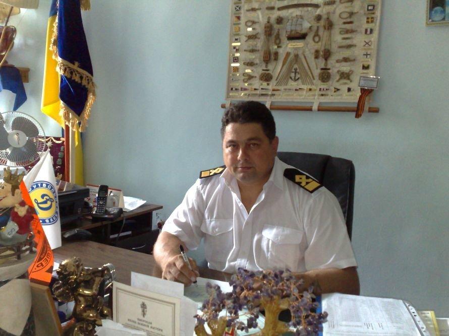 Щербаков С. М.