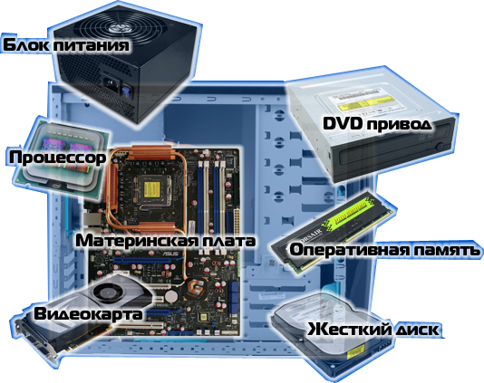 сборка-ПК-1