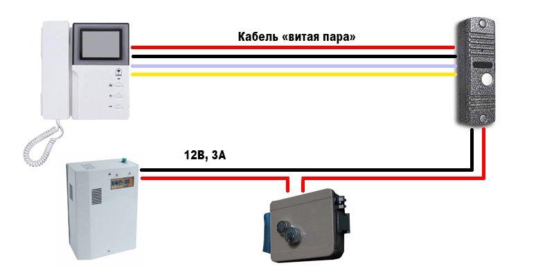 podklucaem_videodomofon000001