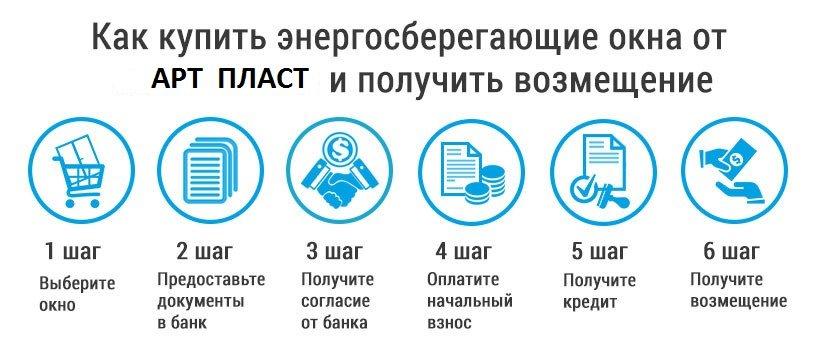 okna-v-kredit_oschadnyj-dim-820x360