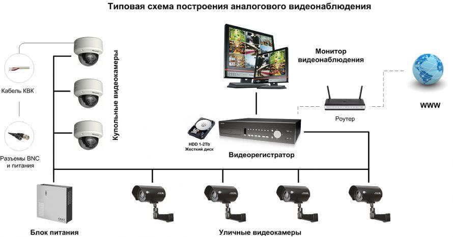 video_plakat