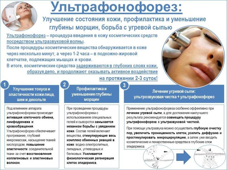 Ultrafonofores_0